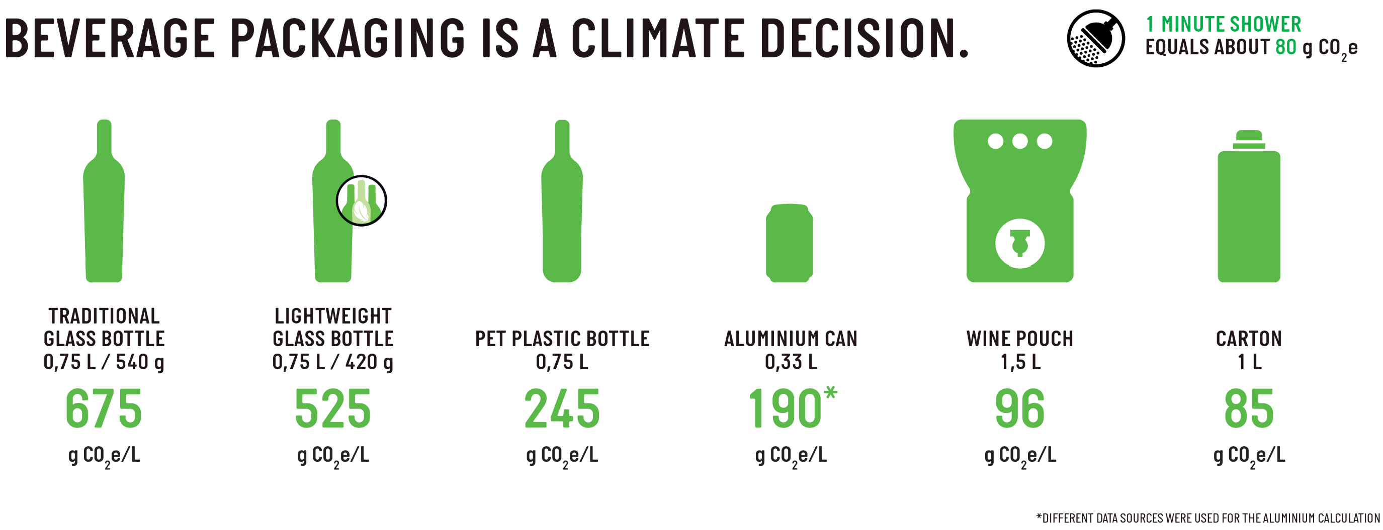Beverage packing material has a significant climate impact _ Alko